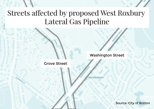 West Roxbury Pipeline